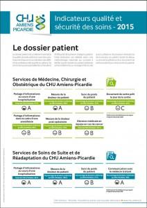 chu_amiens_picardie_indicateurs_qualite_securite_des_soins_dossier_patient_mco_dec-2016
